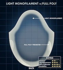 Light Monofilament